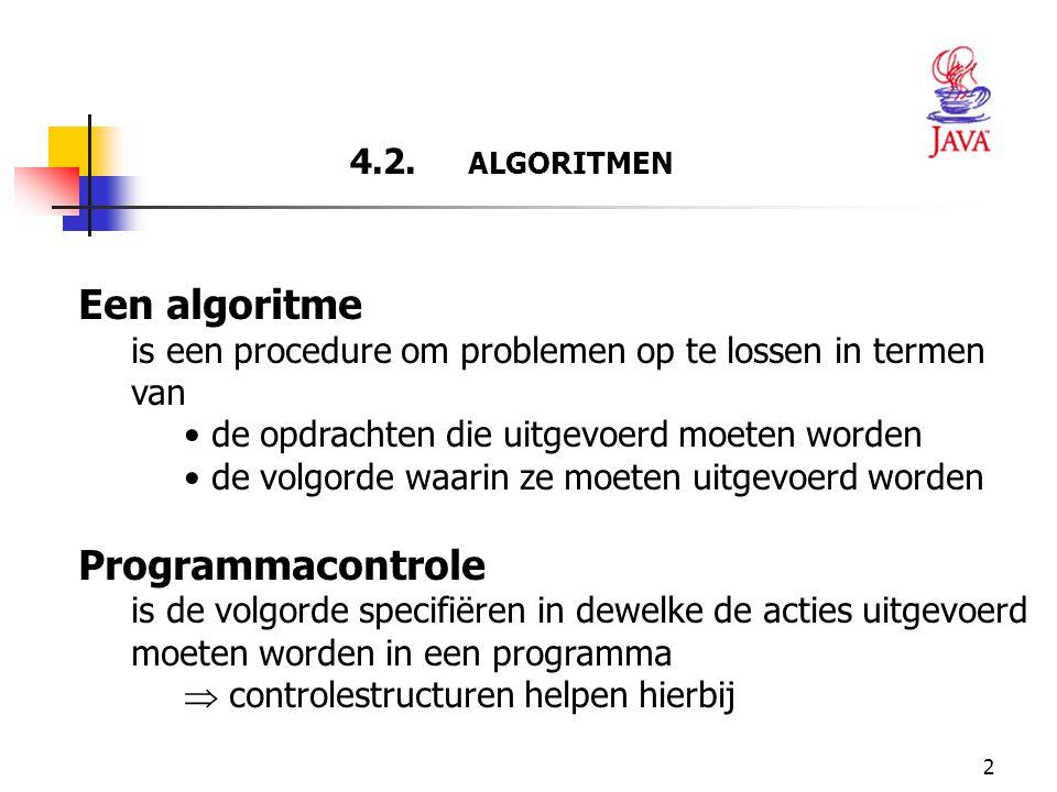 Een algoritme Programmacontrole 4.2. ALGORITMEN