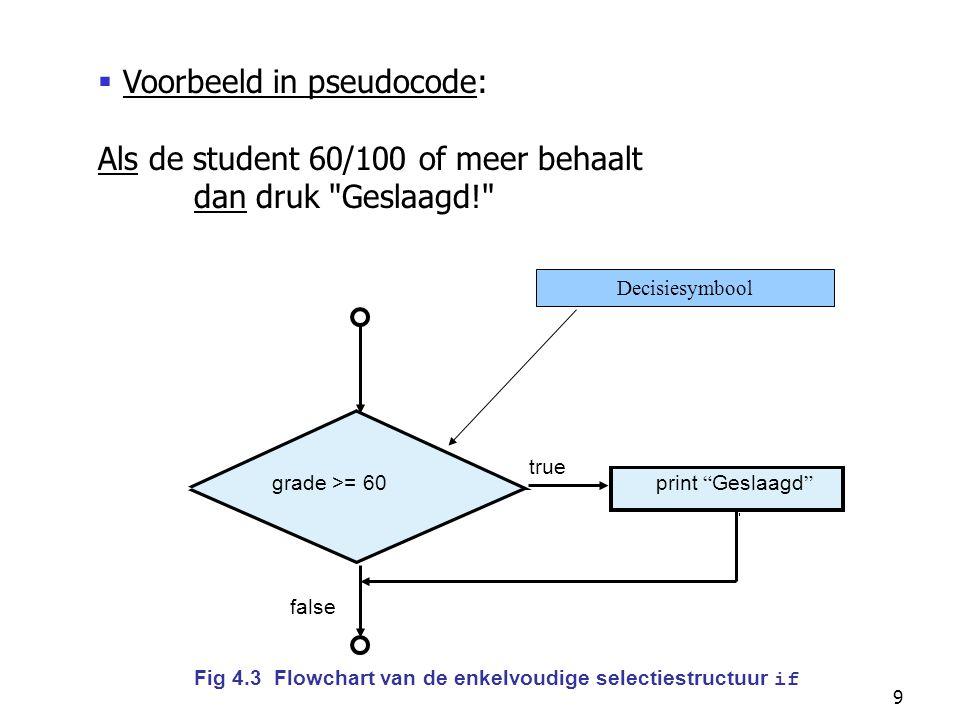 Voorbeeld in pseudocode: Als de student 60/100 of meer behaalt