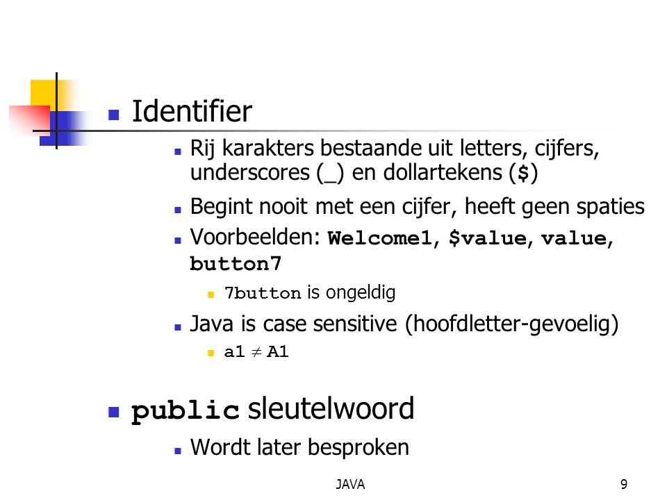 Identifier public sleutelwoord
