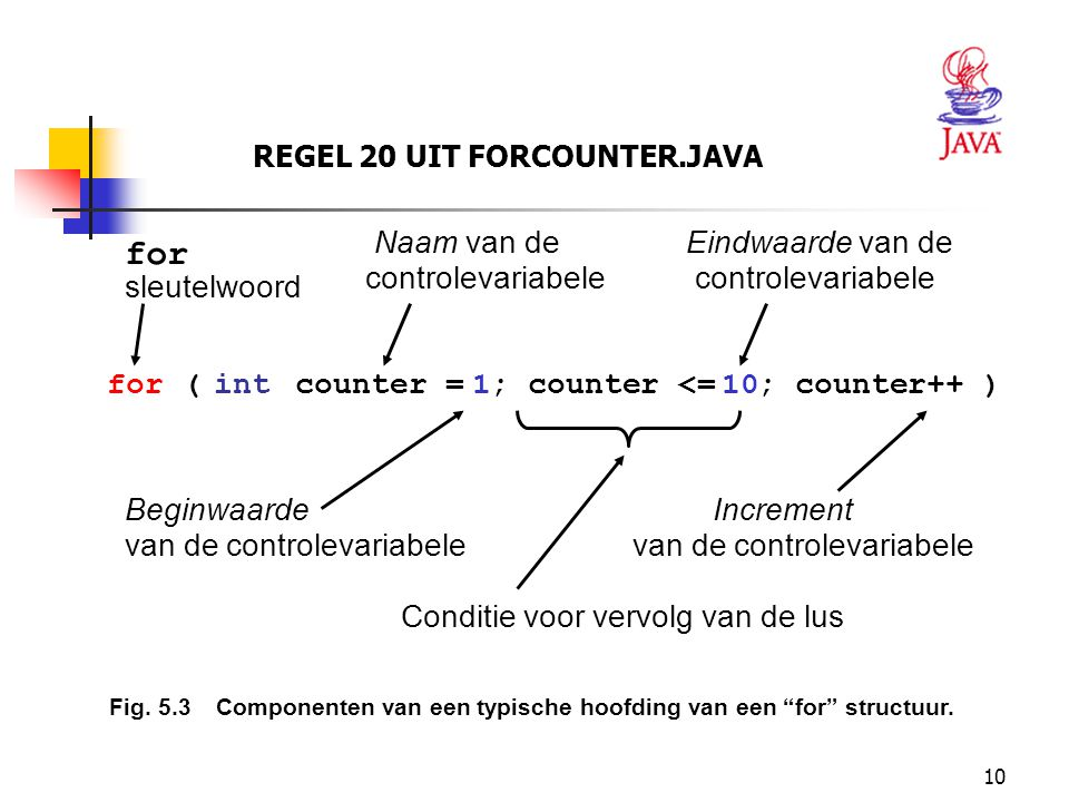 REGEL 20 UIT FORCOUNTER.JAVA