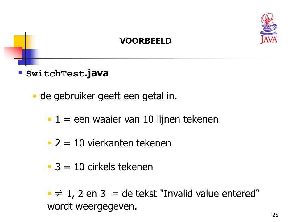 SwitchTest.java de gebruiker geeft een getal in.