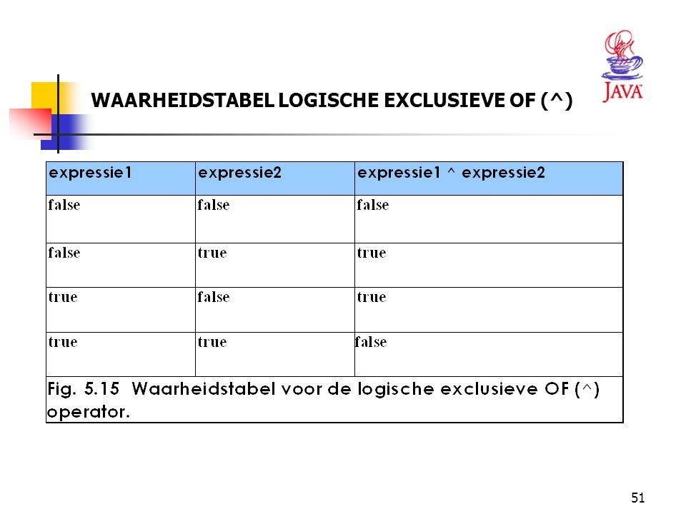 WAARHEIDSTABEL LOGISCHE EXCLUSIEVE OF (^)