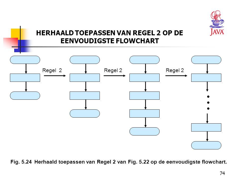 HERHAALD TOEPASSEN VAN REGEL 2 OP DE EENVOUDIGSTE FLOWCHART