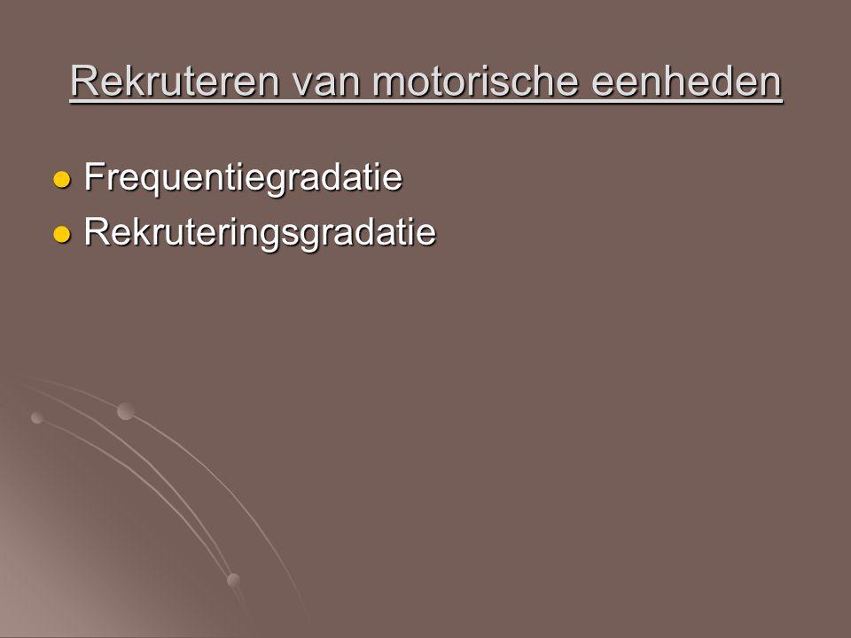 Rekruteren van motorische eenheden