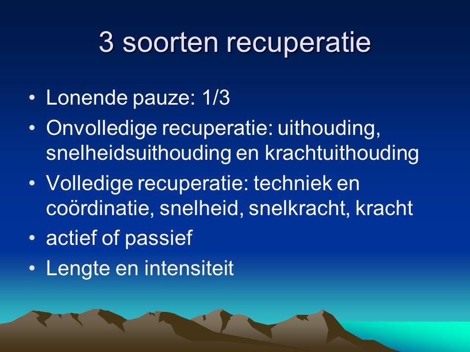3 soorten recuperatie Lonende pauze: 1/3