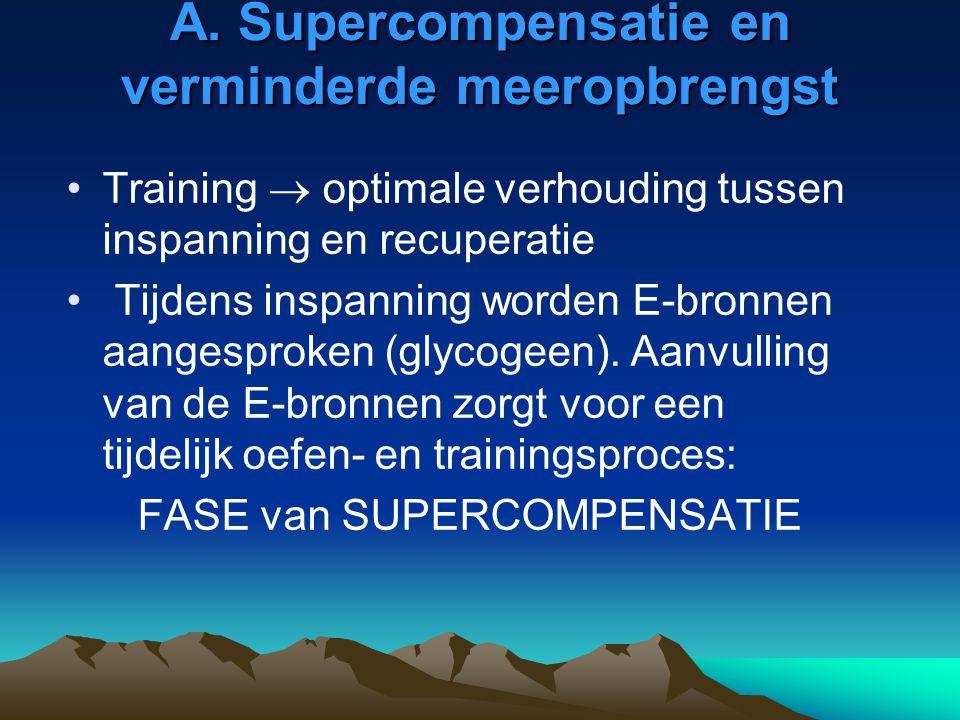A. Supercompensatie en verminderde meeropbrengst