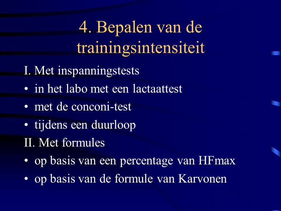 4. Bepalen van de trainingsintensiteit