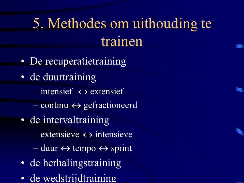 5. Methodes om uithouding te trainen