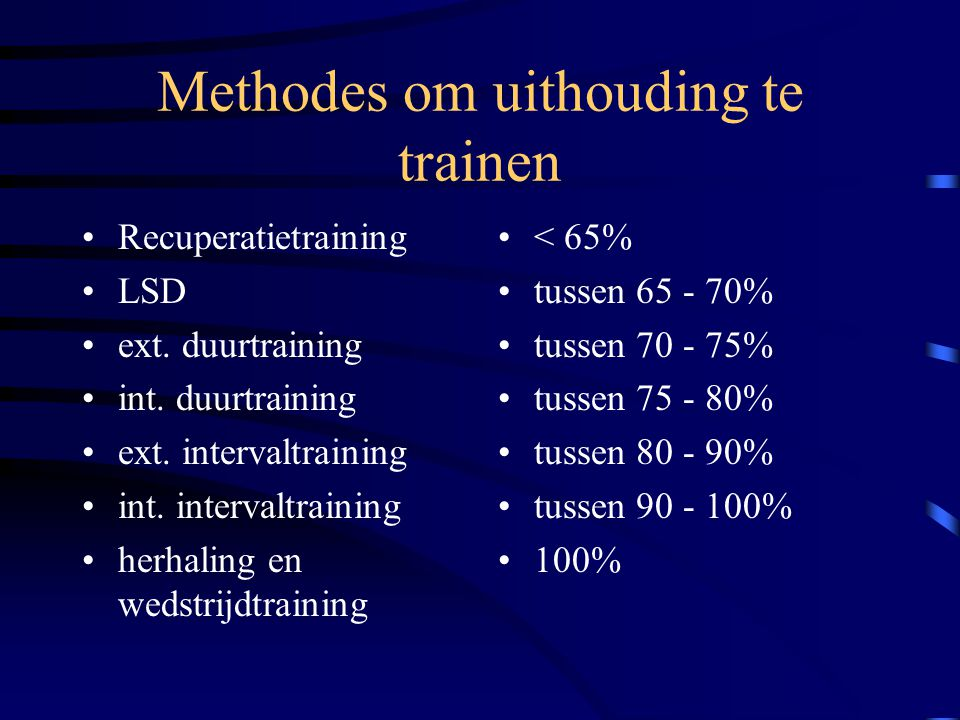 Methodes om uithouding te trainen