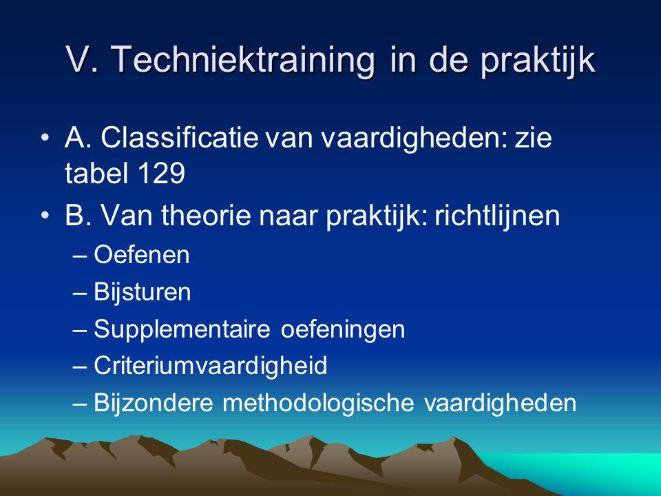 V. Techniektraining in de praktijk