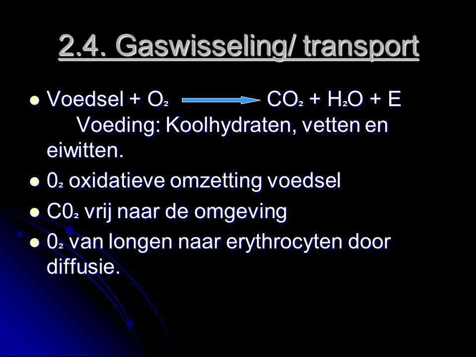 2.4. Gaswisseling/ transport
