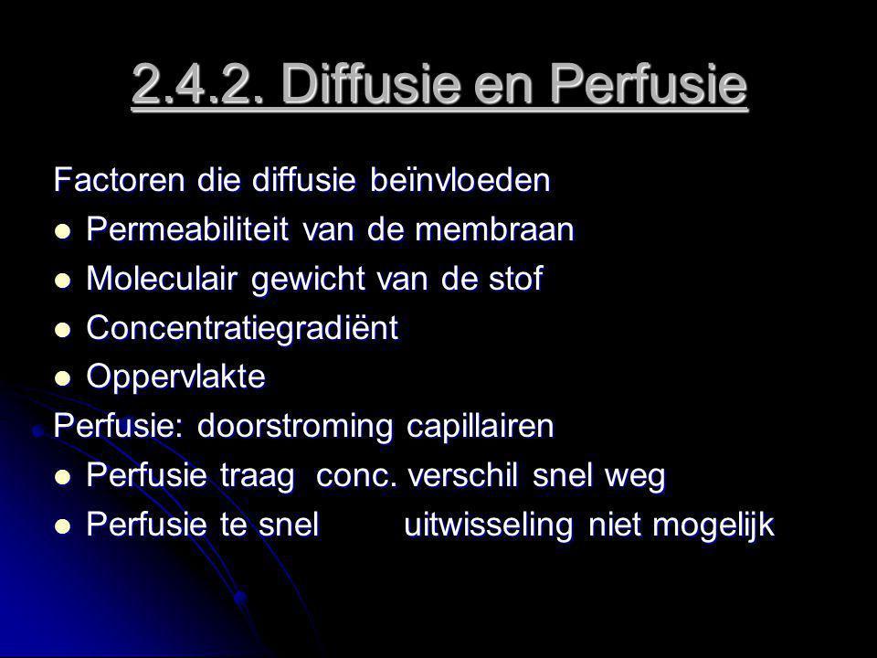 2.4.2. Diffusie en Perfusie Factoren die diffusie beïnvloeden