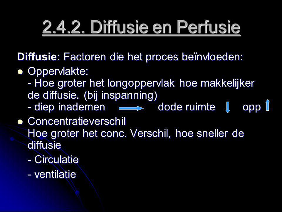 2.4.2. Diffusie en Perfusie Diffusie: Factoren die het proces beïnvloeden: