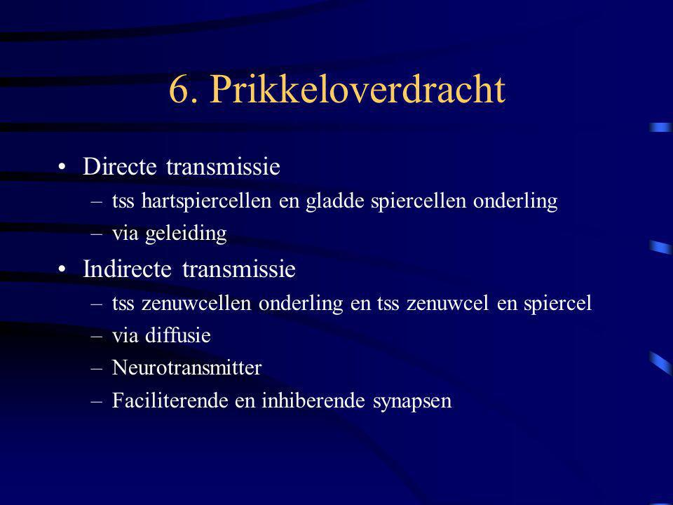 6. Prikkeloverdracht Directe transmissie Indirecte transmissie
