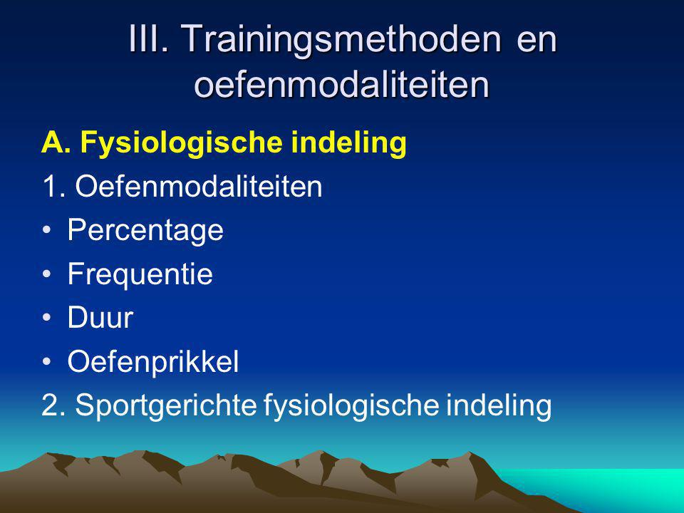 III. Trainingsmethoden en oefenmodaliteiten