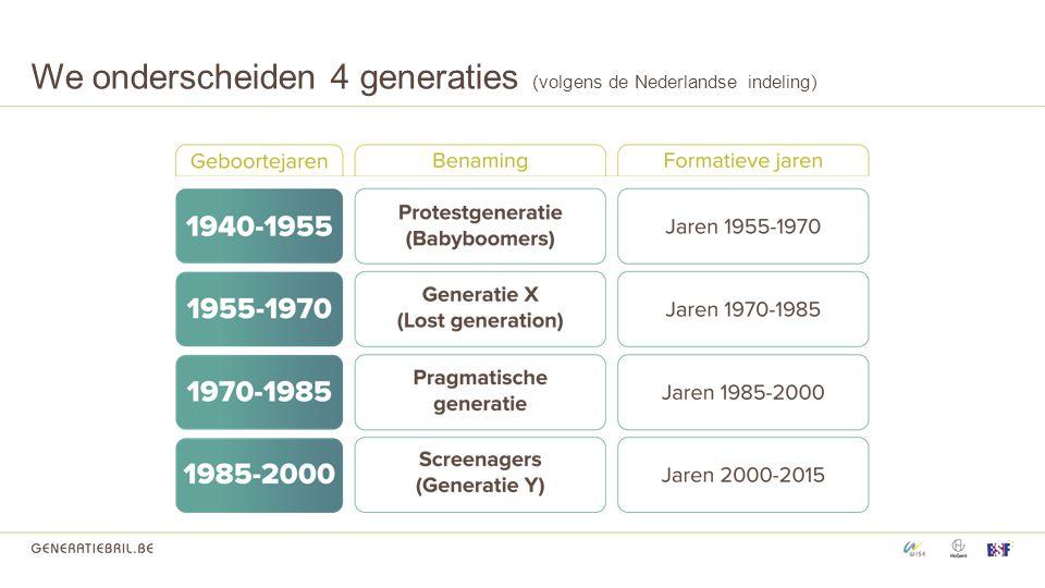 We onderscheiden 4 generaties (volgens de Nederlandse indeling)