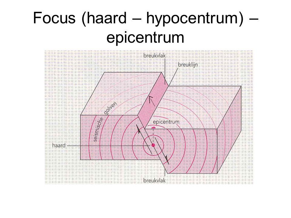 Focus (haard – hypocentrum) – epicentrum