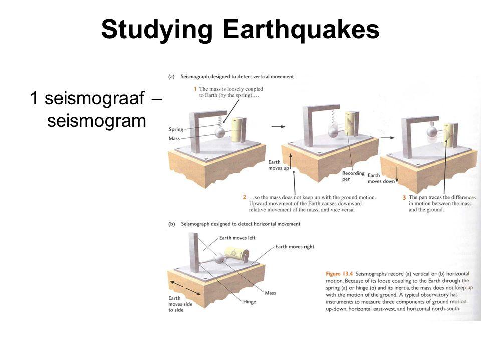 Studying Earthquakes 1 seismograaf – seismogram