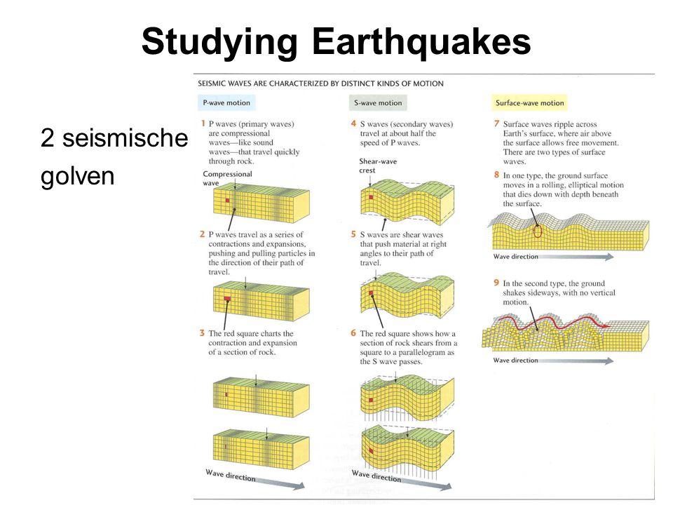 Studying Earthquakes 2 seismische golven