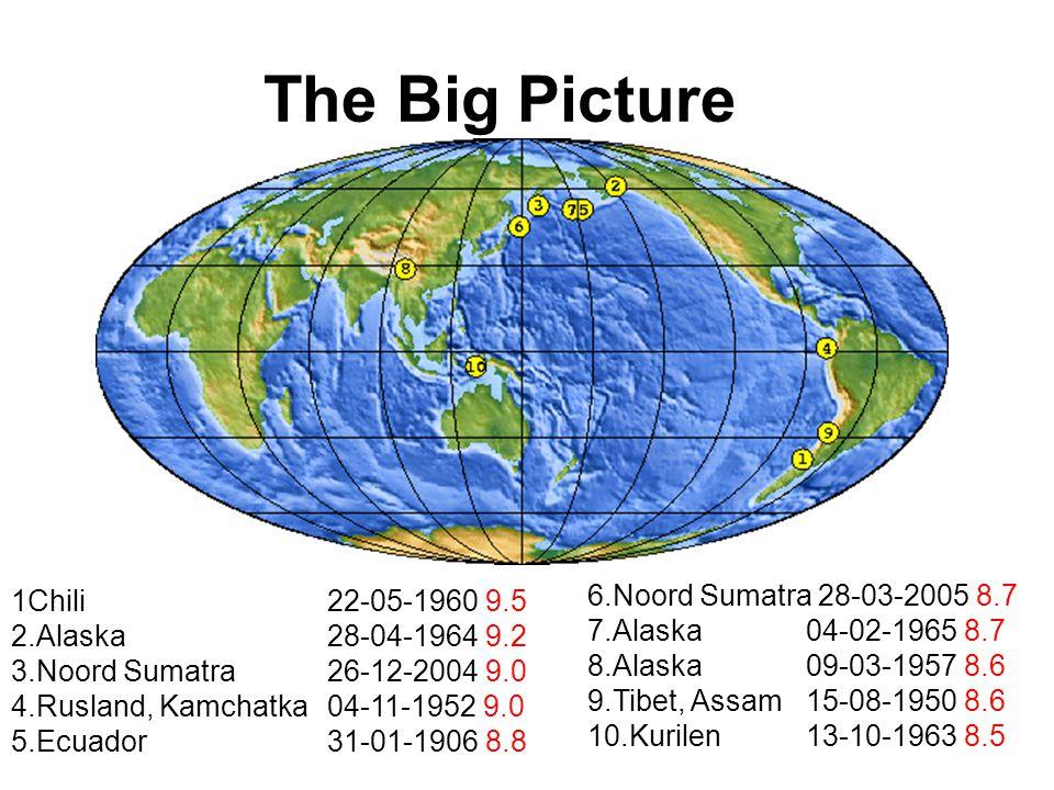 The Big Picture 6.Noord Sumatra 28-03-2005 8.7 1Chili 22-05-1960 9.5