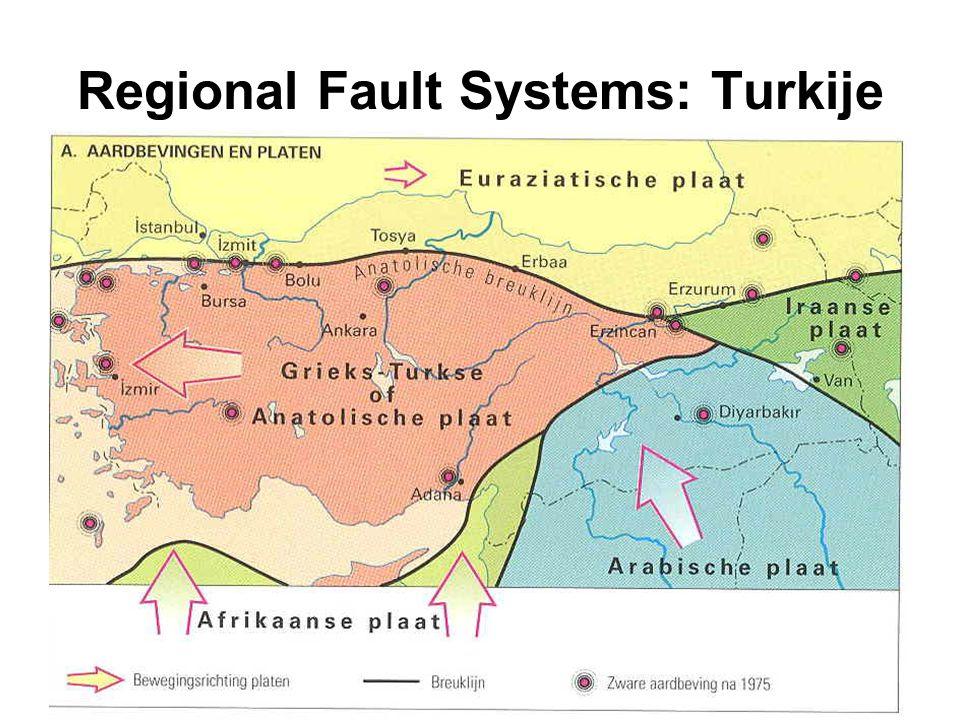 Regional Fault Systems: Turkije