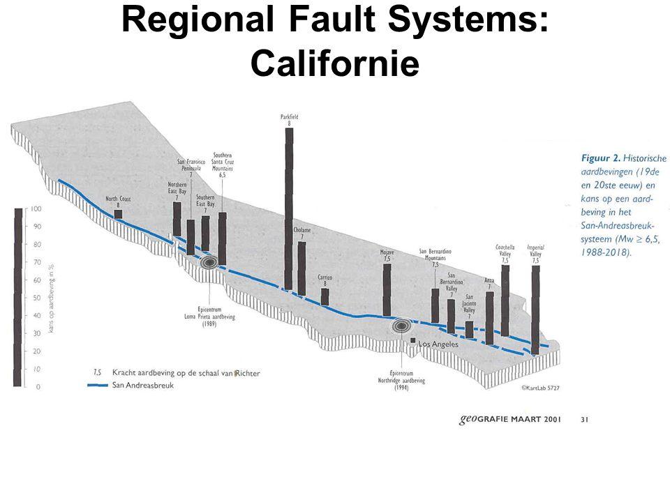 Regional Fault Systems: Californie