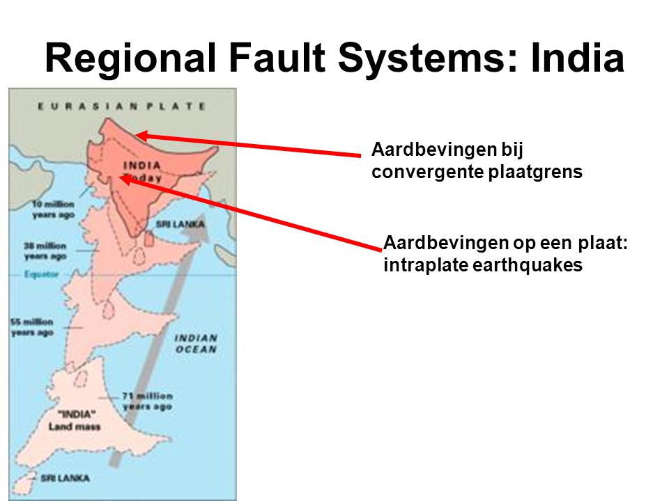 Regional Fault Systems: India