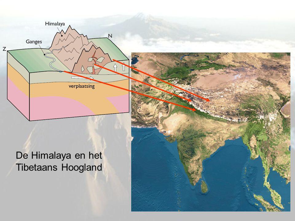 De Himalaya en het Tibetaans Hoogland