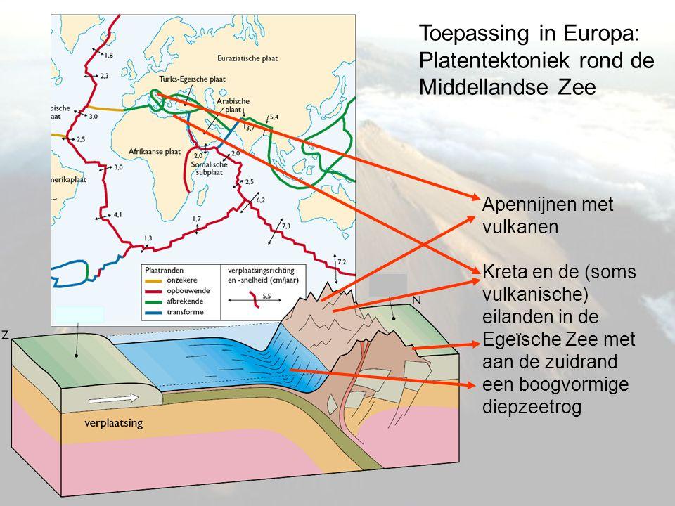 Toepassing in Europa: Platentektoniek rond de Middellandse Zee