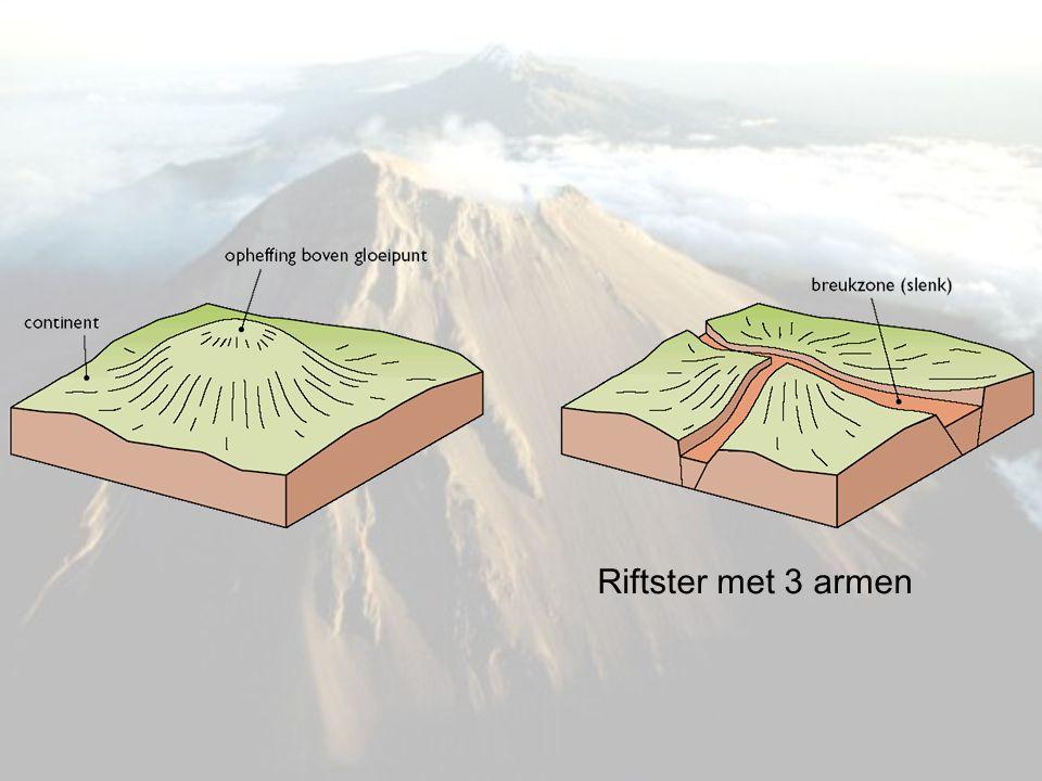 Door dynamiek van de convectie is de lithosfeer verbroken.