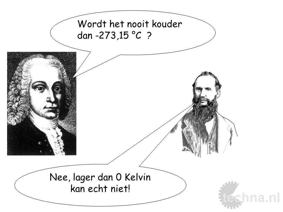 Nee, lager dan 0 Kelvin kan echt niet!