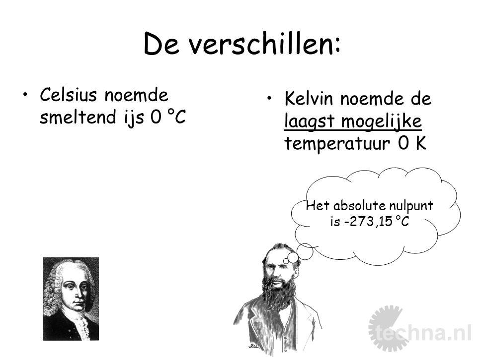 De verschillen: Celsius noemde smeltend ijs 0 °C