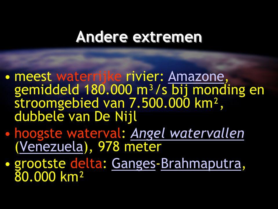 Andere extremen meest waterrijke rivier: Amazone, gemiddeld 180.000 m³/s bij monding en stroomgebied van 7.500.000 km², dubbele van De Nijl.