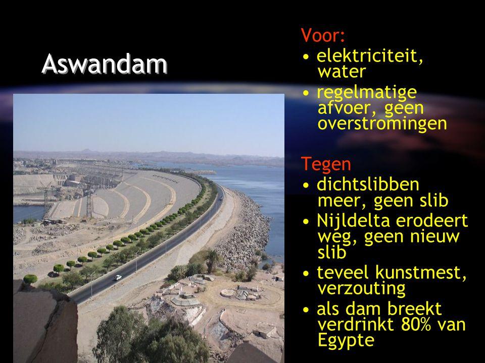 Aswandam Voor: elektriciteit, water