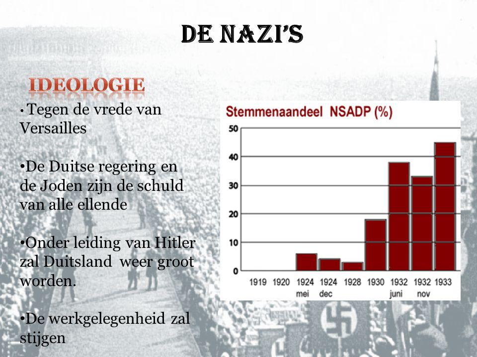 de Nazi's Ideologie. Tegen de vrede van Versailles. De Duitse regering en de Joden zijn de schuld van alle ellende.