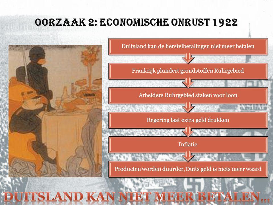 Oorzaak 2: economische onrust 1922