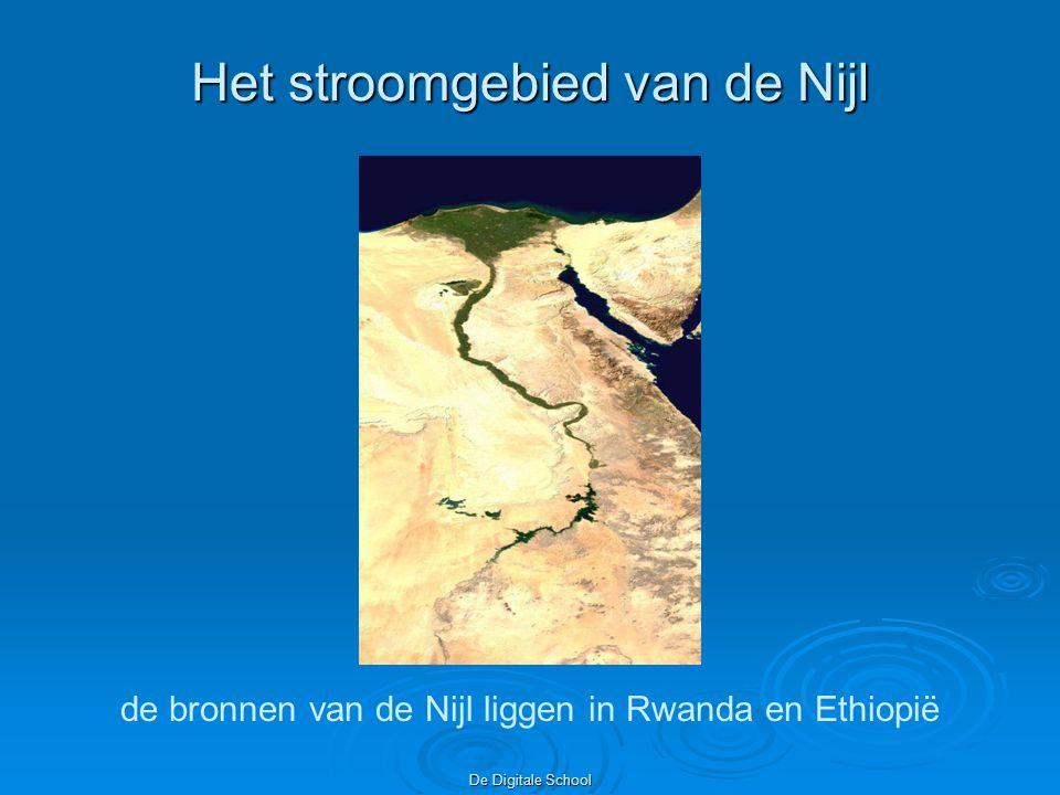 Het stroomgebied van de Nijl