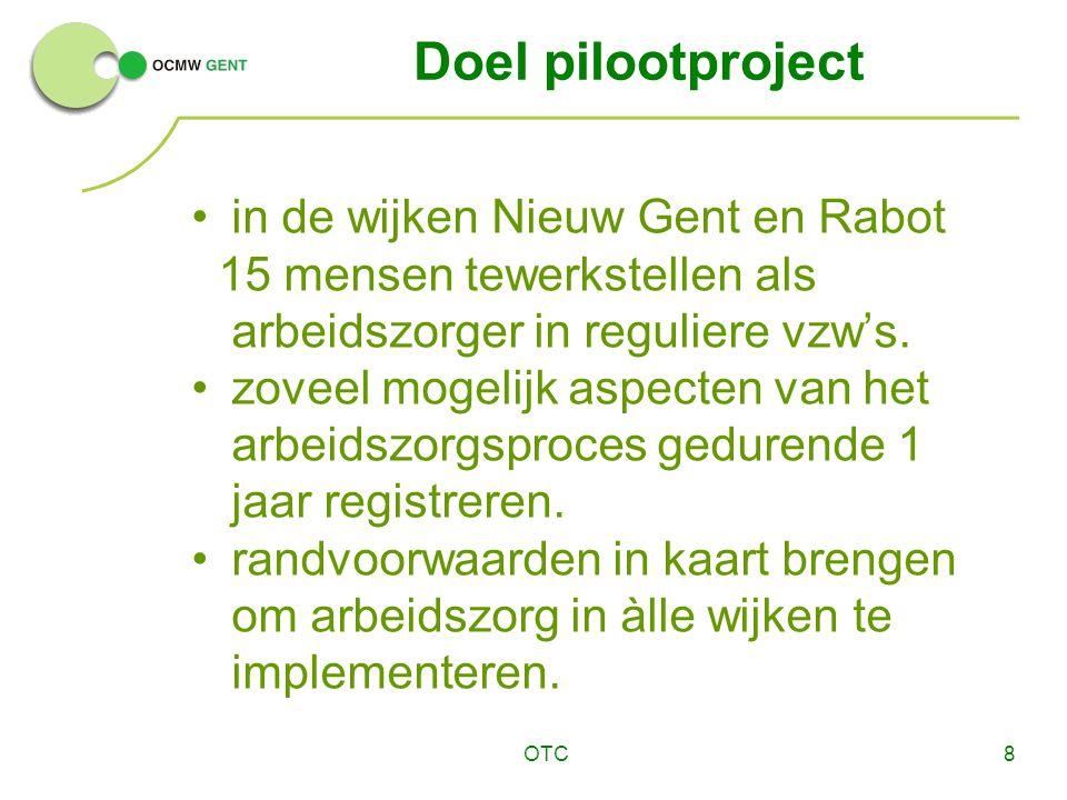 Doel pilootproject in de wijken Nieuw Gent en Rabot