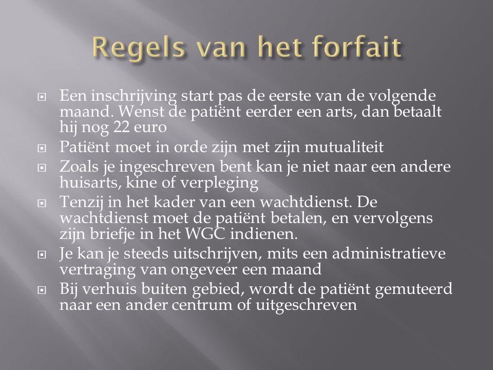 Regels van het forfait Een inschrijving start pas de eerste van de volgende maand. Wenst de patiënt eerder een arts, dan betaalt hij nog 22 euro.