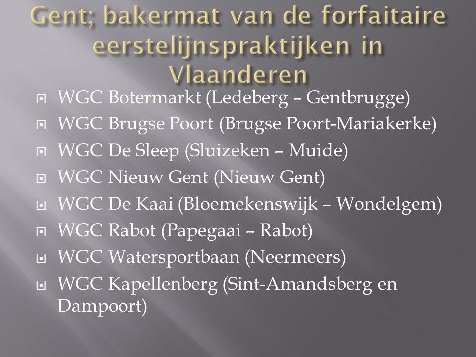 Gent; bakermat van de forfaitaire eerstelijnspraktijken in Vlaanderen