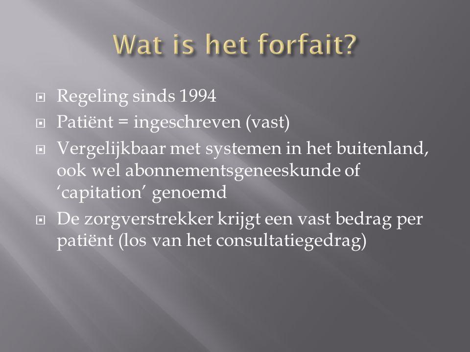 Wat is het forfait Regeling sinds 1994 Patiënt = ingeschreven (vast)