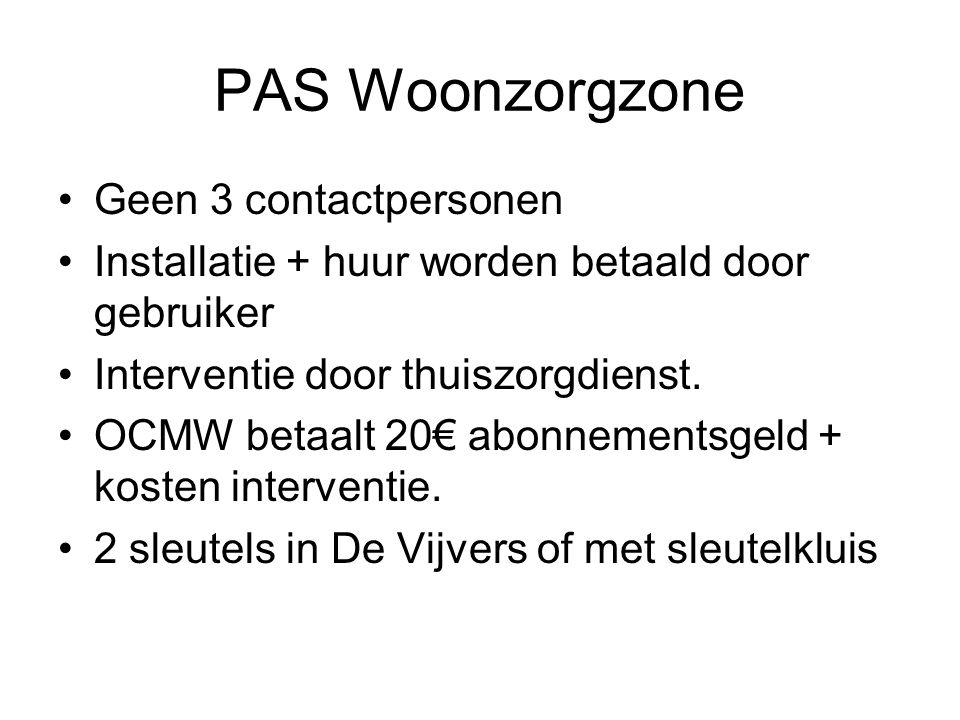 PAS Woonzorgzone Geen 3 contactpersonen