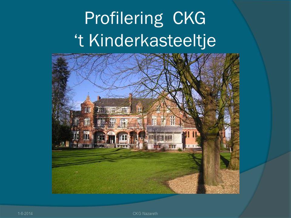 Profilering CKG 't Kinderkasteeltje