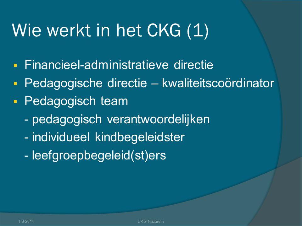Wie werkt in het CKG (1) Financieel-administratieve directie