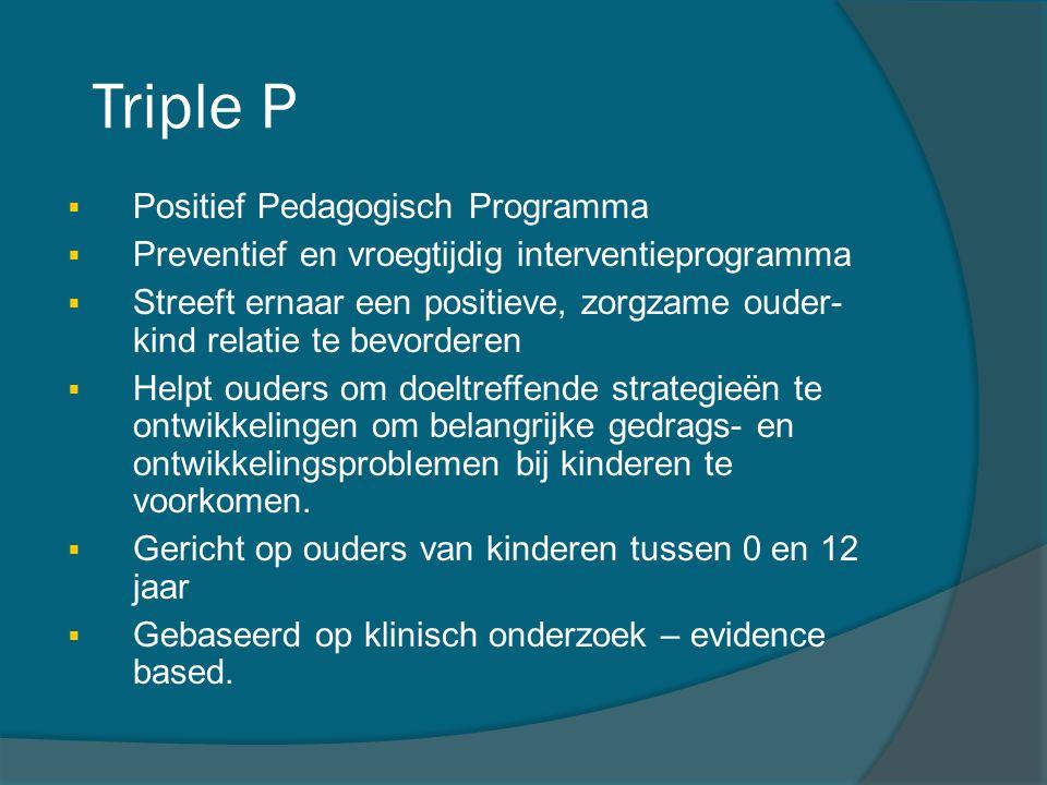Triple P Positief Pedagogisch Programma