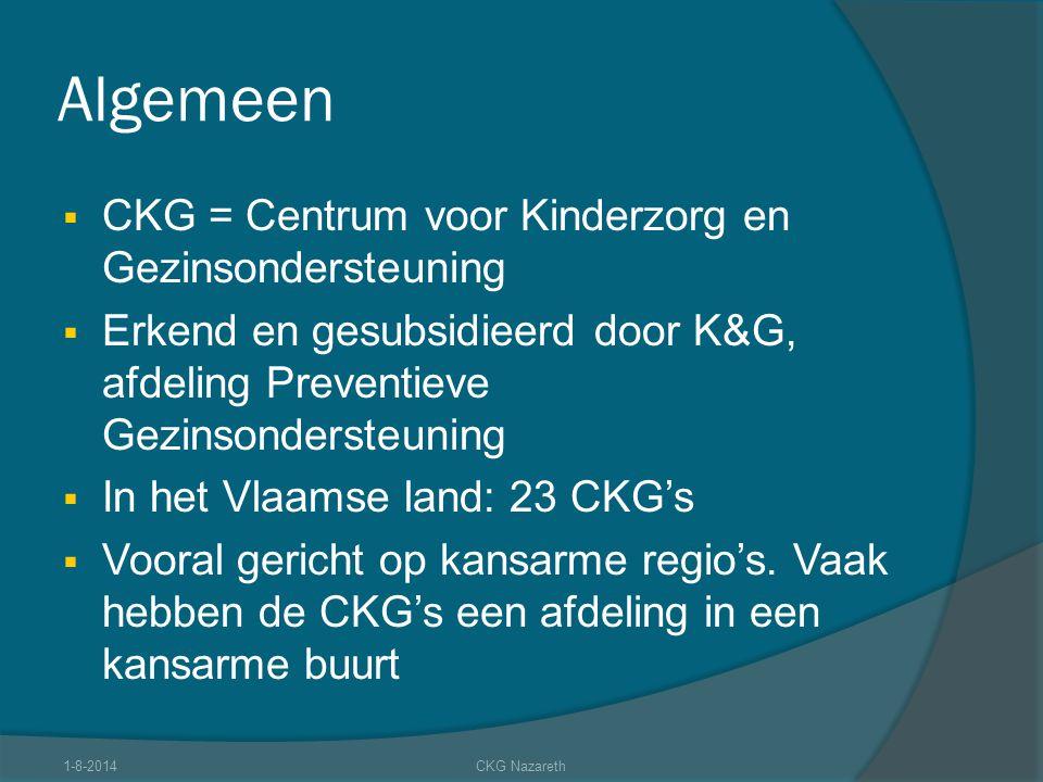 Algemeen CKG = Centrum voor Kinderzorg en Gezinsondersteuning