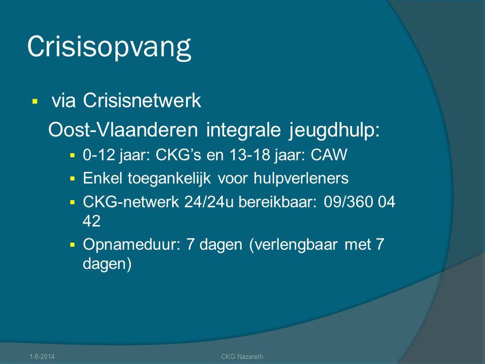 Crisisopvang via Crisisnetwerk Oost-Vlaanderen integrale jeugdhulp: