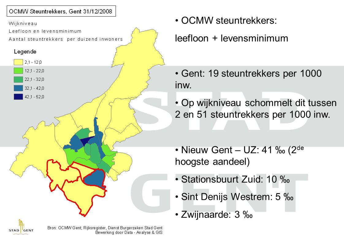 OCMW steuntrekkers: leefloon + levensminimum. Gent: 19 steuntrekkers per 1000 inw.