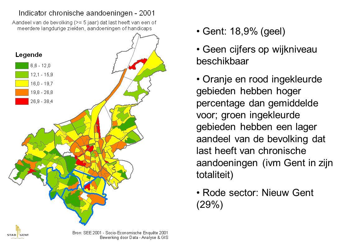 Gent: 18,9% (geel) Geen cijfers op wijkniveau beschikbaar.