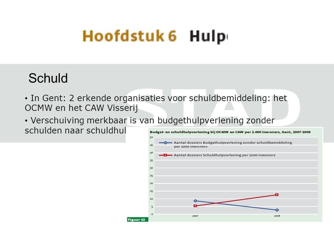 Schuld In Gent: 2 erkende organisaties voor schuldbemiddeling: het OCMW en het CAW Visserij.